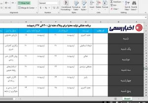 تقویم تولید محتوا برای وبلاگ