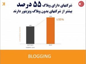 مقایسه سایت های وبلاگ دار و بدون وبلاگ