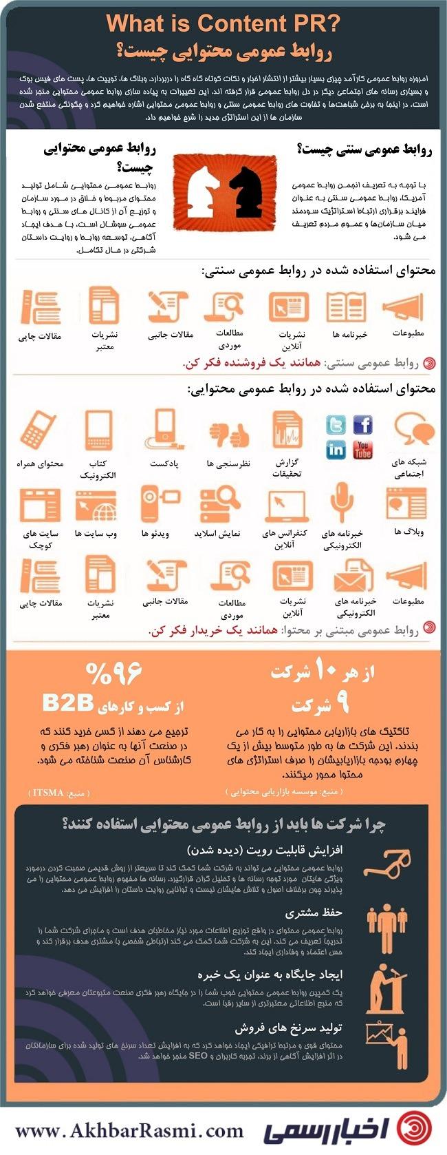 روابط عمومی محتوایی و روابط عمومی سنتی - اخبار رسمی