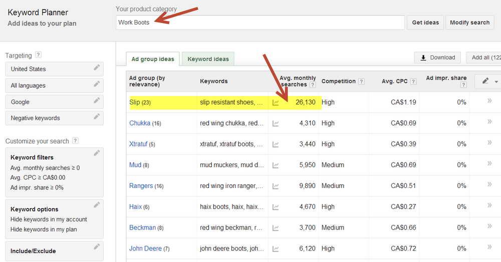 اخبار رسمی، تحلیل کلمات کلیدی به وسیله گوگل کی ورد پلنر برای انواع مختلف چکمه