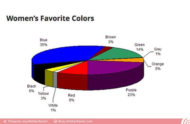 رنگ مورد علاقه زنان- وبلاگ اخبار رسمی