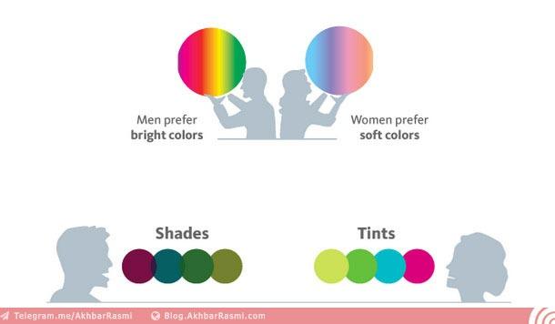 رنگ ها-وبلاگ اخباررسمی