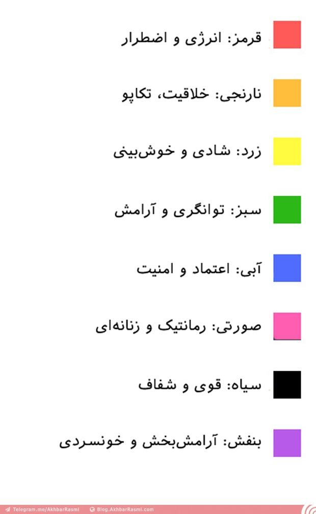 نماد رنگ ها در بازاریابی-وبلاگ اخباررسمی