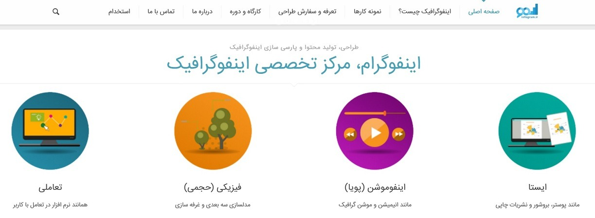 سایت اینفوگرام تولید تخصصی اینفوگرافیک در ایران